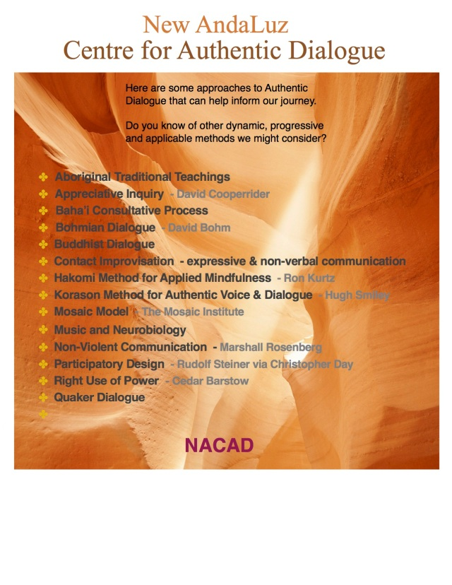 NACADmethods#.pages